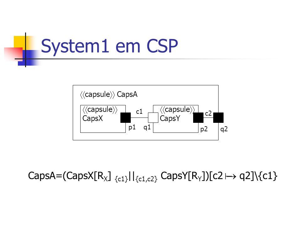 System1 em CSP CapsA=(CapsX[RX] {c1}||{c1,c2} CapsY[RY])[c2  q2]\{c1}
